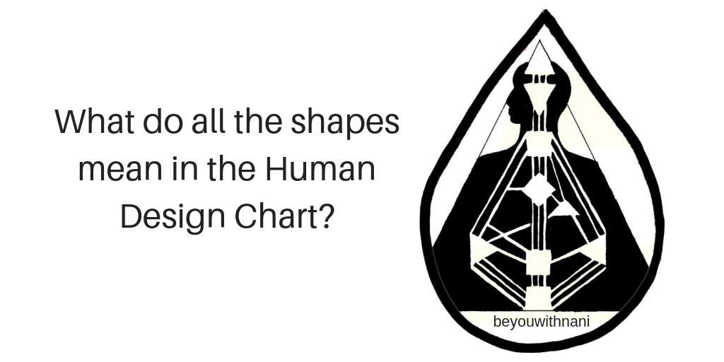 Human Design Centers what do they mean_ (1)